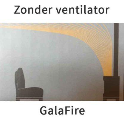 Warmte verspreiding zonder kachelventilator